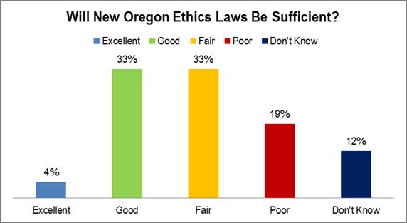 Ethical Slut